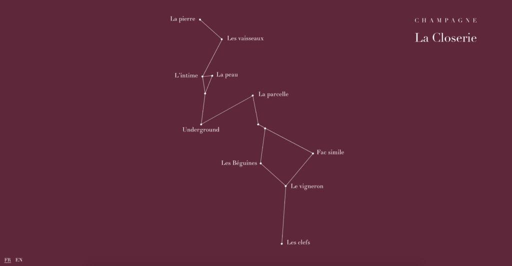 Champagne La Closerie - Recommandation vigneron Anselme Selosse - Podcast Nouveaux Explorateurs - Agence Discovery